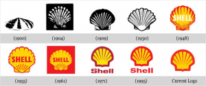 Timeline of Shell Oil